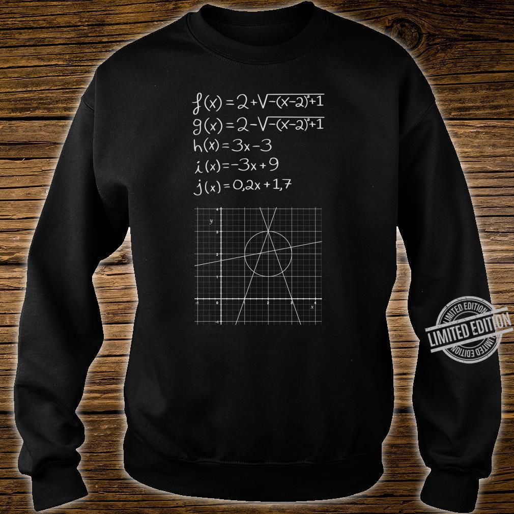 Anarchy Graph Formula Anarchist Anarcho Capitalist Anarchism Shirt sweater